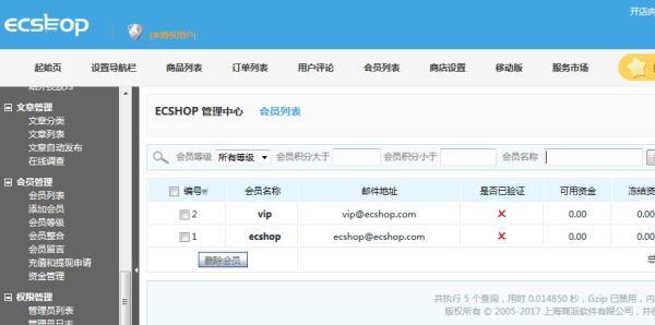 ECSHOP与OpenWBS商城系统的对比分析